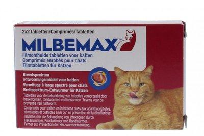 Milbemax 2x2